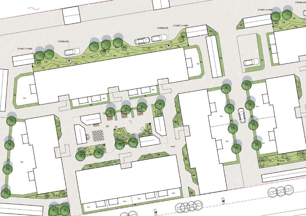 trädgårdsdesign bostadsrätt